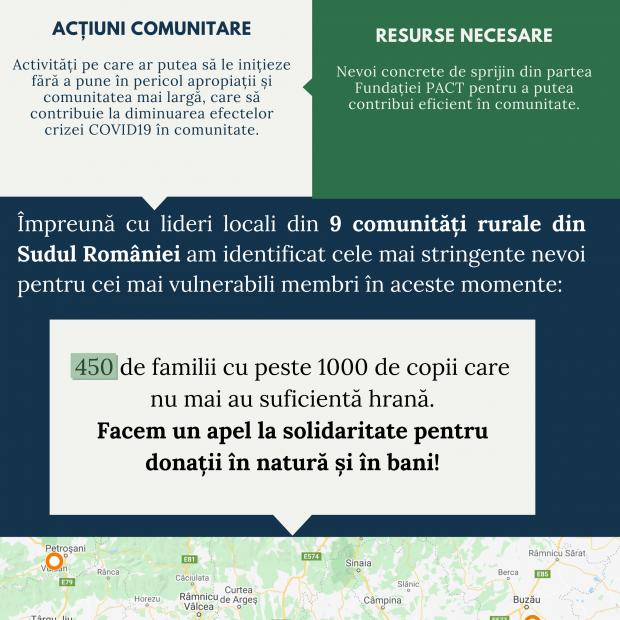 Acțiune Comunitară: cum găsește o comunitate resurse să rămână rezilientă în fața schimbării?